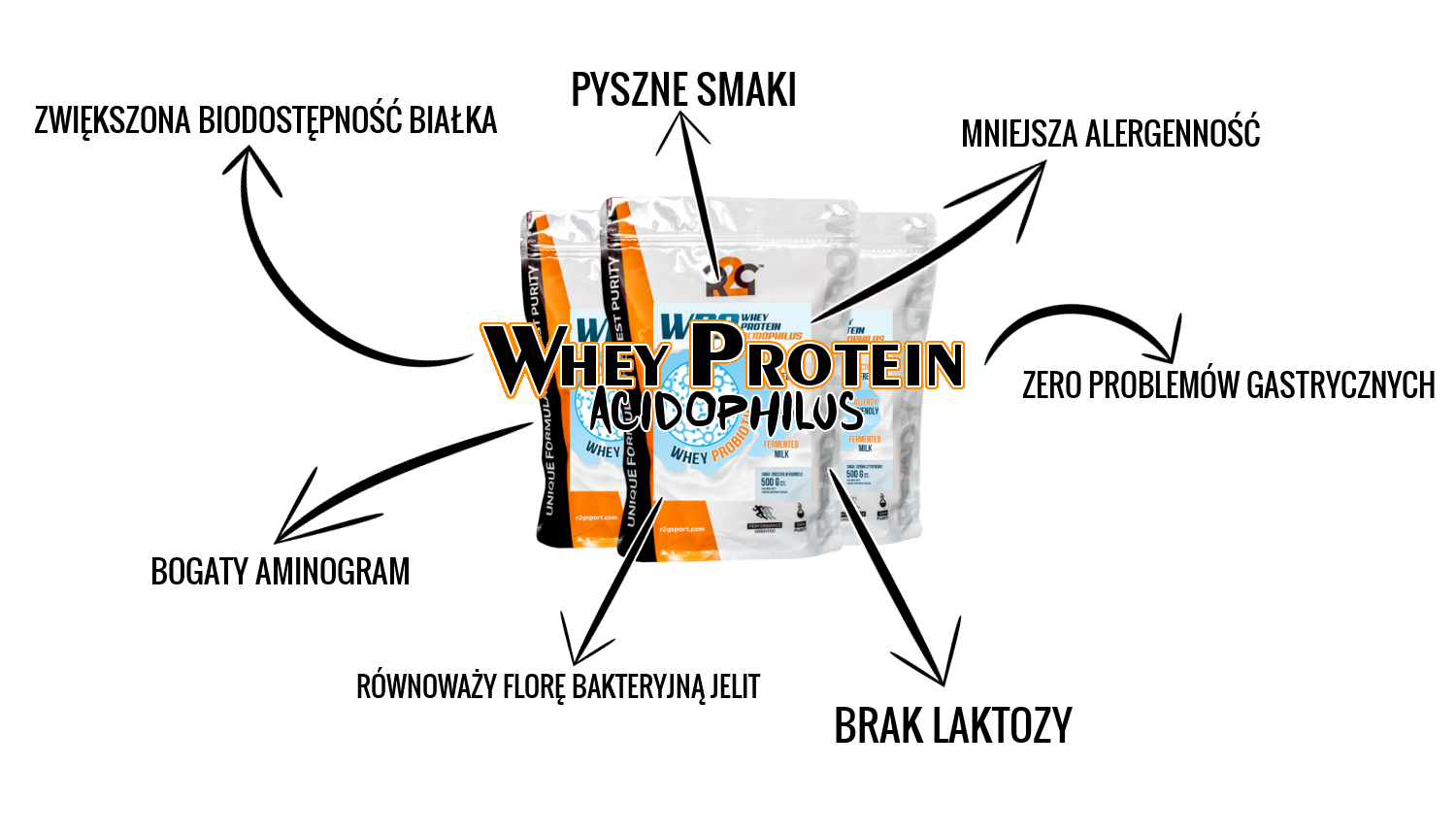 whey_protein_acidophilus2.png